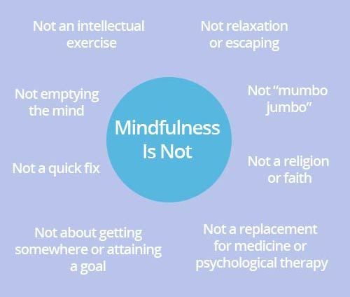 mindfulness-is-not